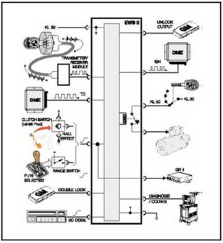 e34 ews ii diagram - wiring diagram bmw ews 3 wiring diagram bmw ews 2 wiring diagram #3