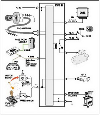bmw ews 2 wiring diagram bmw ews 3 wiring diagram - wiring diagram bmw ews ii wiring diagram #2