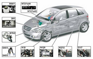 On Vehicle Diagram
