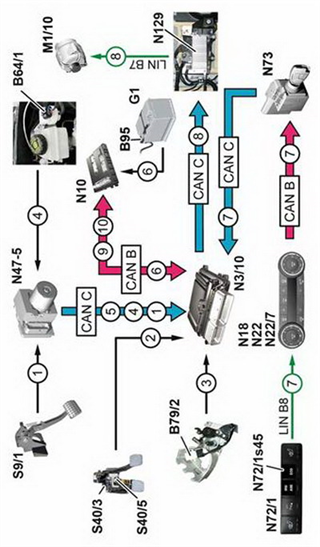 engine start function
