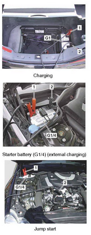 Charging and Jump Start