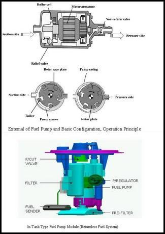 AutoHex Diagnostic scanner and Automotive repair basics and