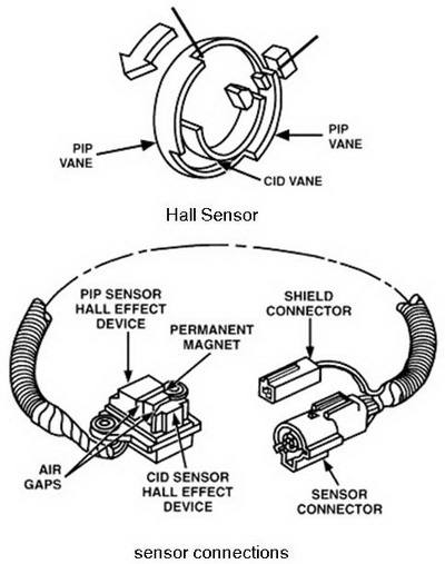 1992 ford ranger crankshaft sensor