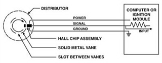 Typical Hall-Sensor Circuit